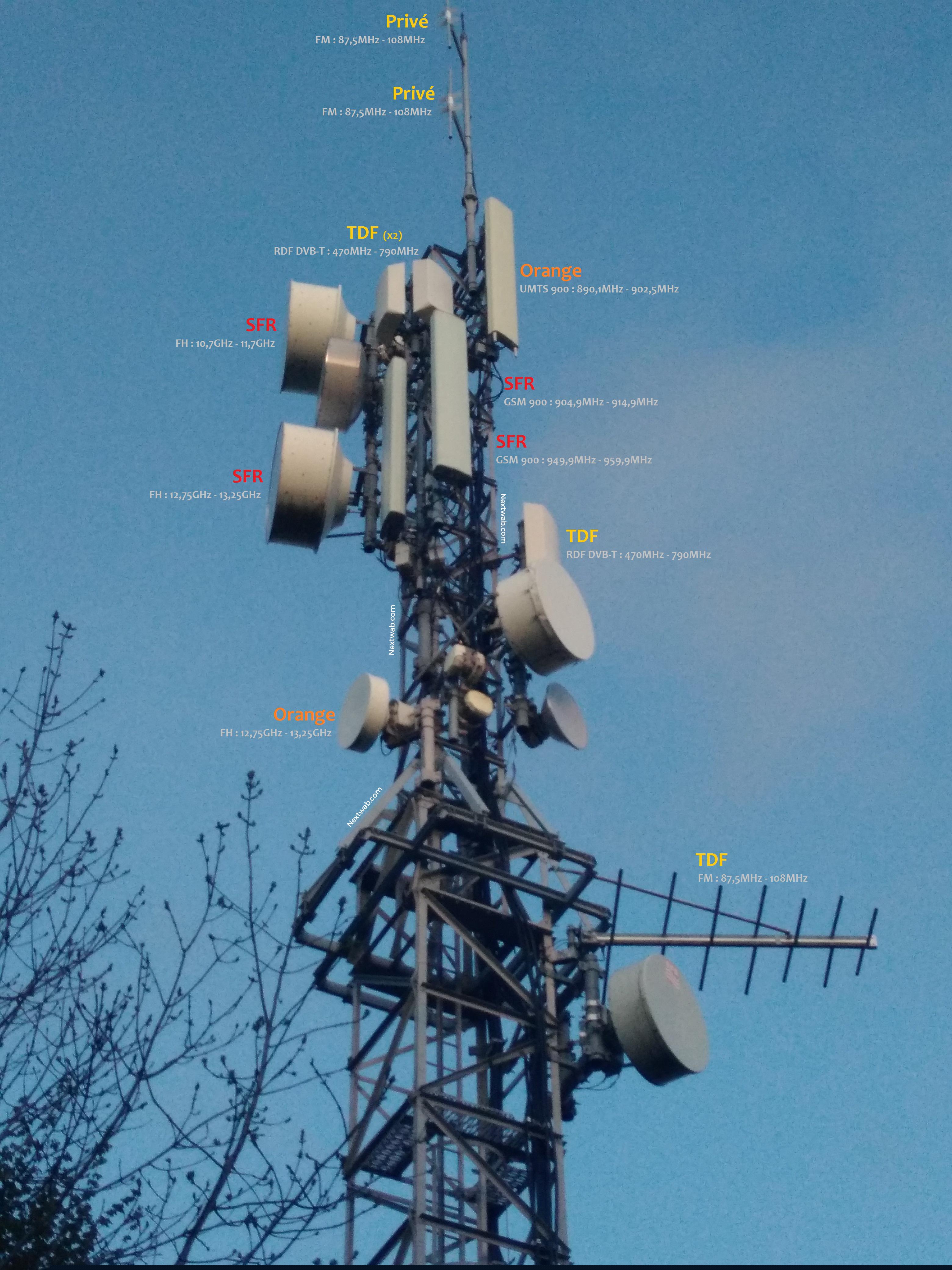 Antenne Relais - GSM - FM - FH
