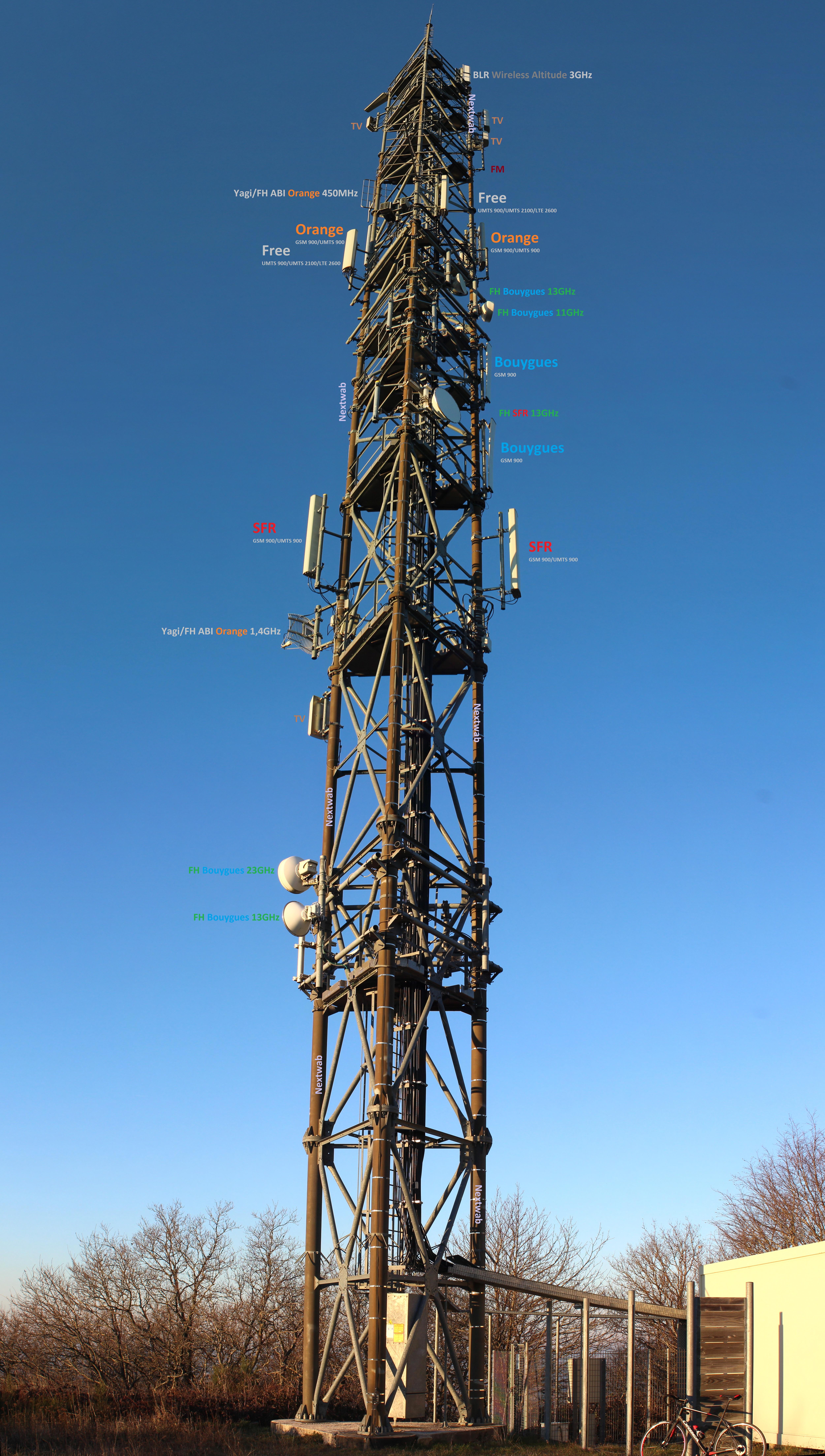 Antenne Relais - Orange - SFR - Bouygues - Free (4G, Wimax, TV, FM)